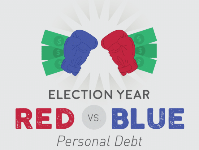 Red vs. Blue: Which States Have More Personal Debt?