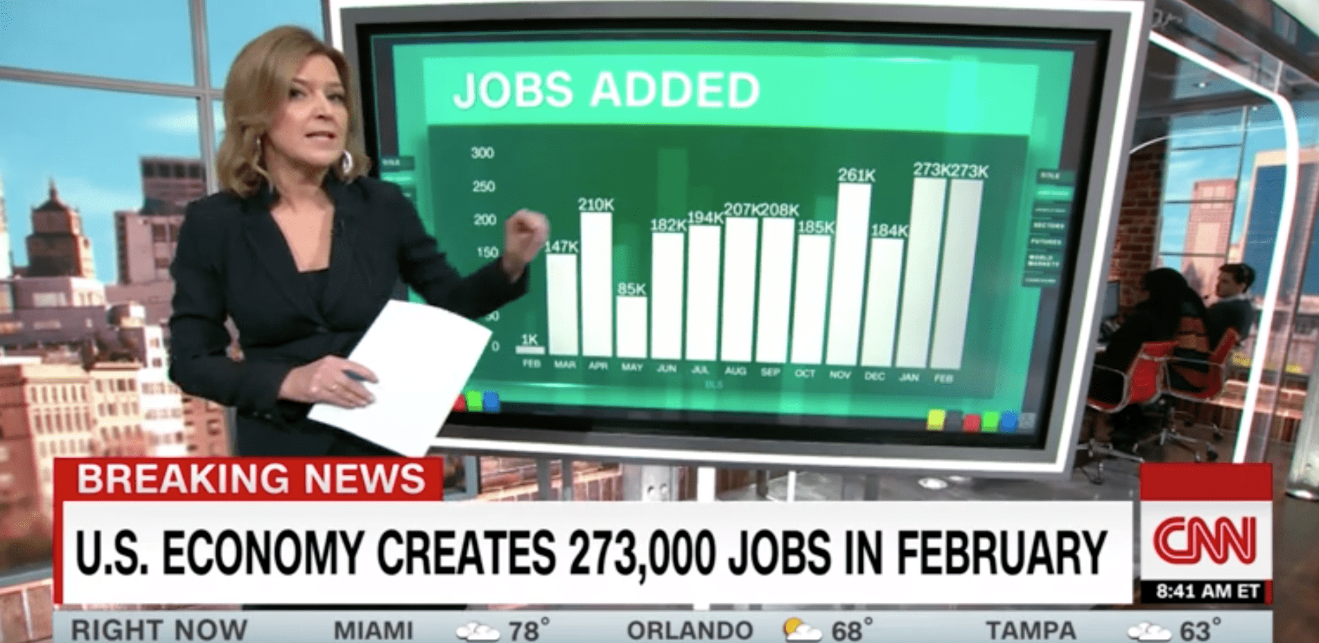 U.S. Adds 273,000 Jobs as Economy Braces for COVID-19 Impacts