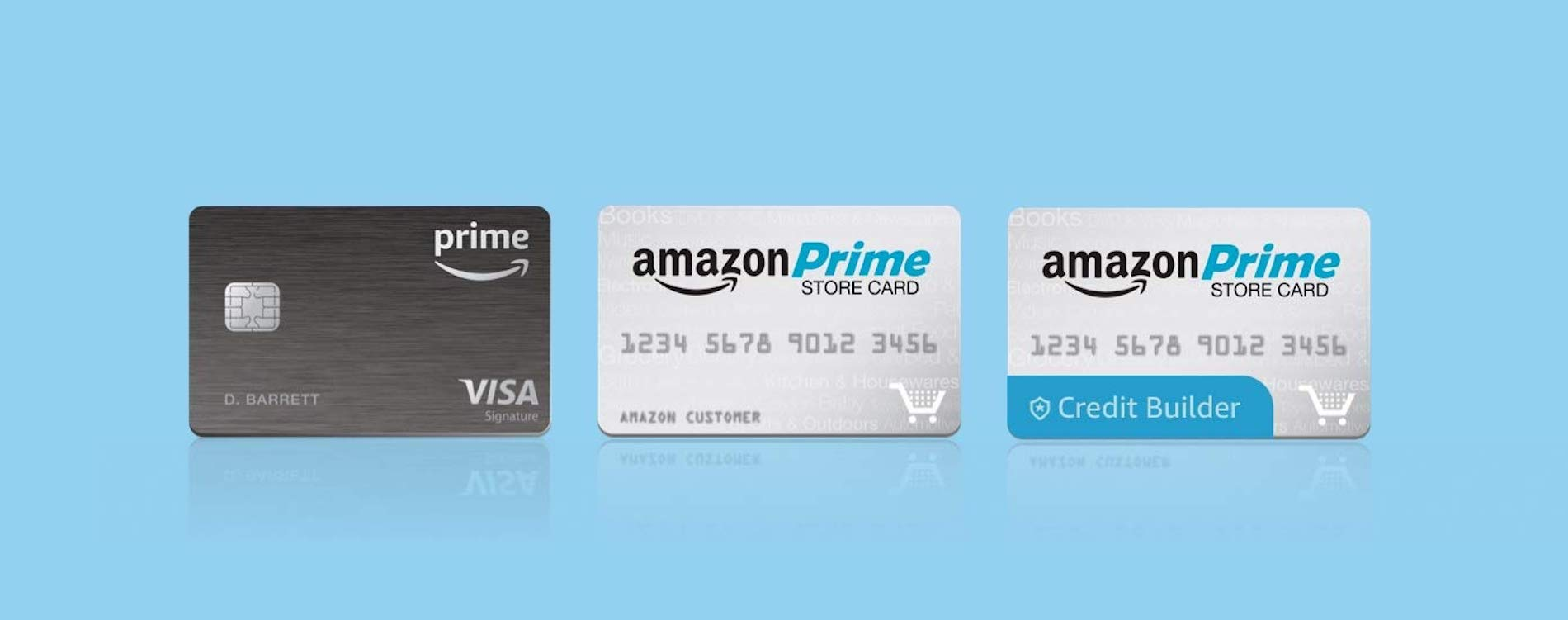 Amazon Teams with Synchrony Financial for New Secured Credit Card